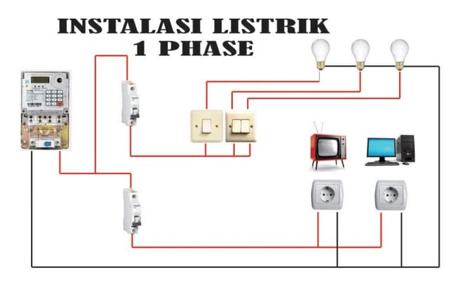 skema instalasi listrik rumah